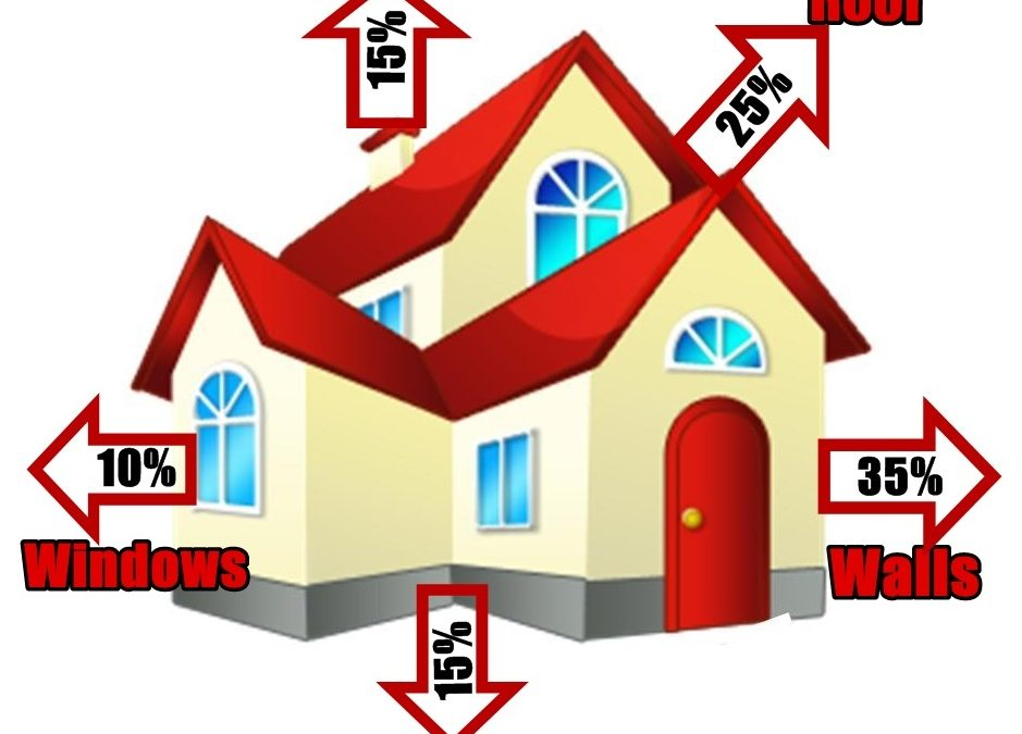 Paroizolacja w domach jednorodzinnych